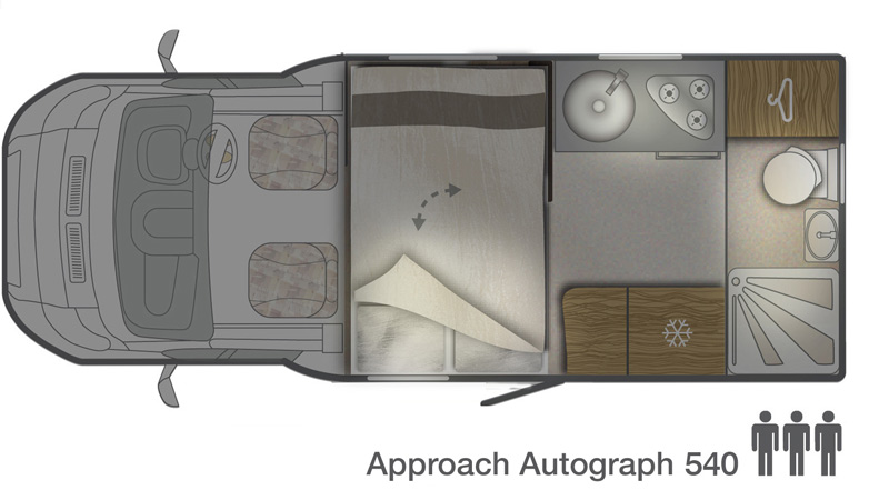 Southdowns New Motorhomes 2015 Bailey Autograph