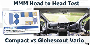 MMM Magazine Concorde Compact v Globecar Globescout Vario Test
