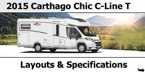2015 Carthago Chic C-Line T Motorhomes Specifications & Prices