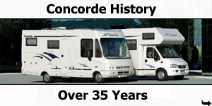 Concorde History Over 25 Years